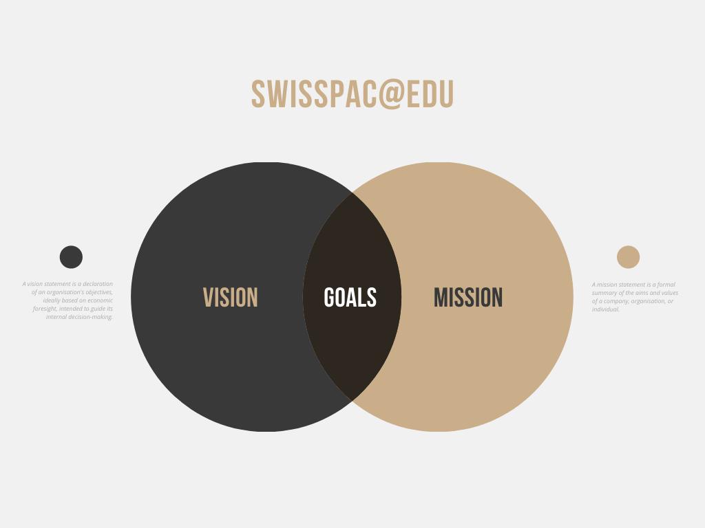 Vision Mission Venn Diagram